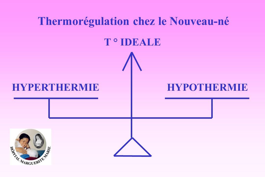 T ° IDEALE HYPOTHERMIEHYPERTHERMIE Thermorégulation chez le Nouveau-né
