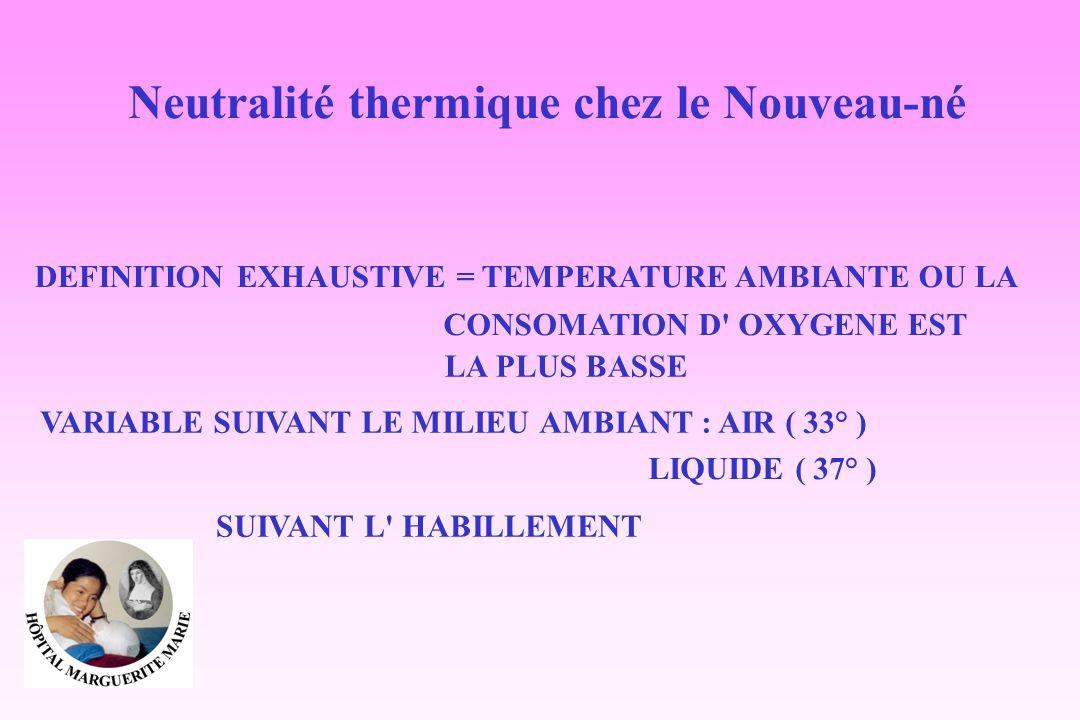 Neutralité thermique chez le Nouveau-né DEFINITION EXHAUSTIVE = TEMPERATURE AMBIANTE OU LA CONSOMATION D' OXYGENE EST LA PLUS BASSE VARIABLE SUIVANT L