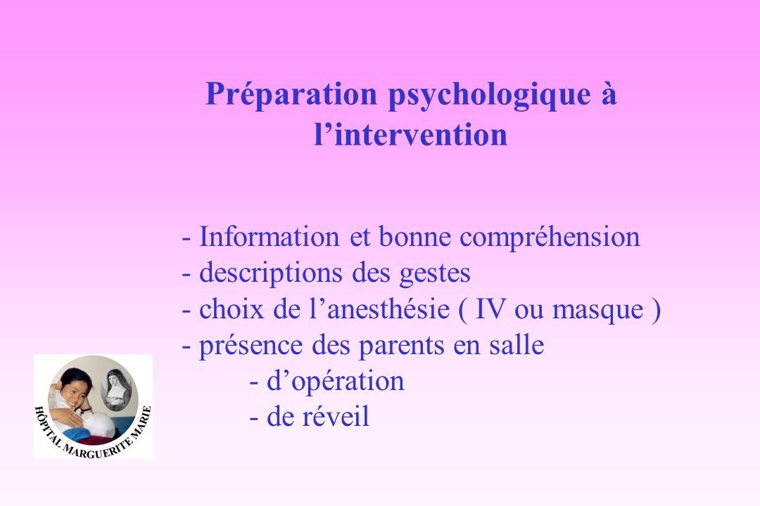 Préparation psychologique à lintervention - Information et bonne compréhension - descriptions des gestes - choix de lanesthésie ( IV ou masque ) - pré
