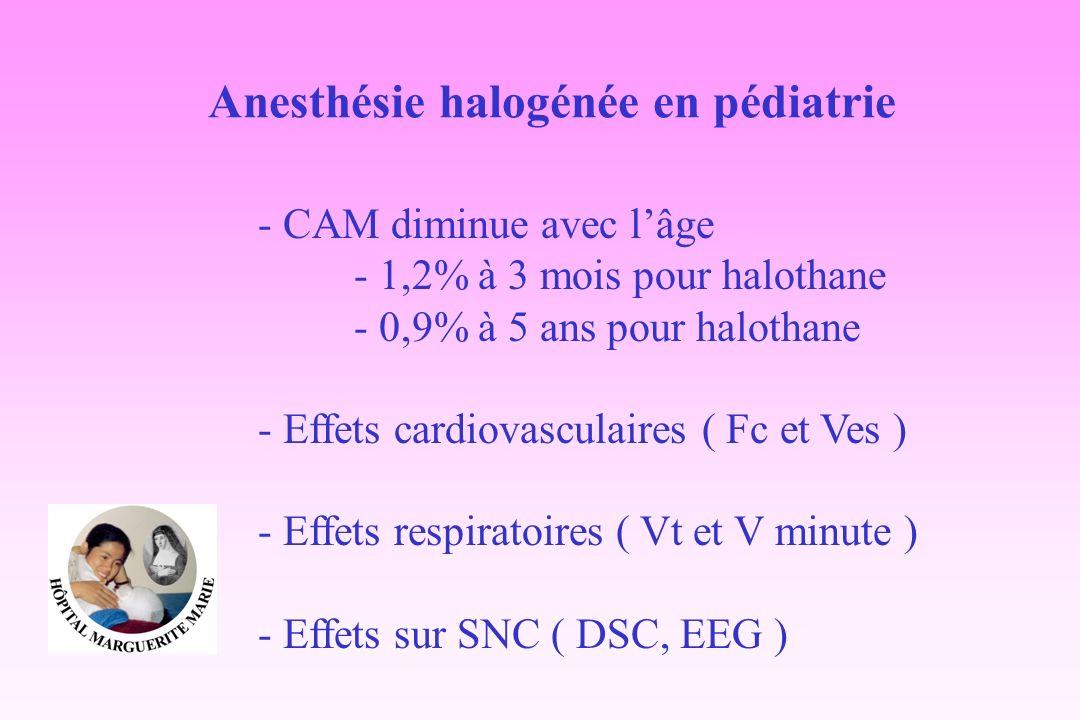 Anesthésie halogénée en pédiatrie - CAM diminue avec lâge - 1,2% à 3 mois pour halothane - 0,9% à 5 ans pour halothane - Effets cardiovasculaires ( Fc