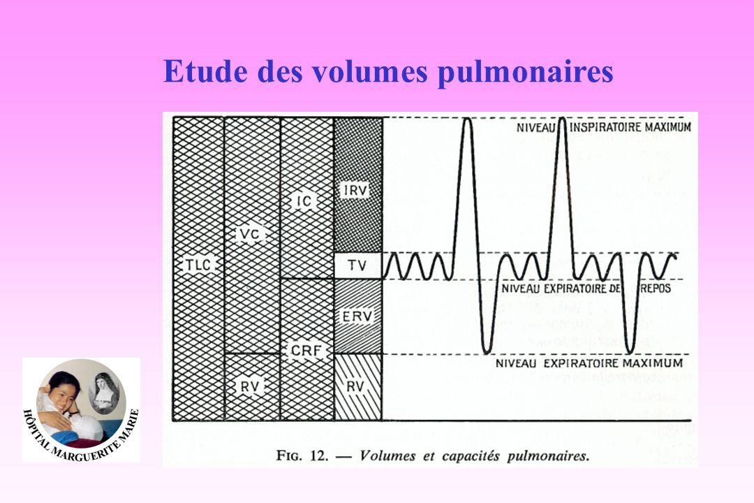 Etude des volumes pulmonaires