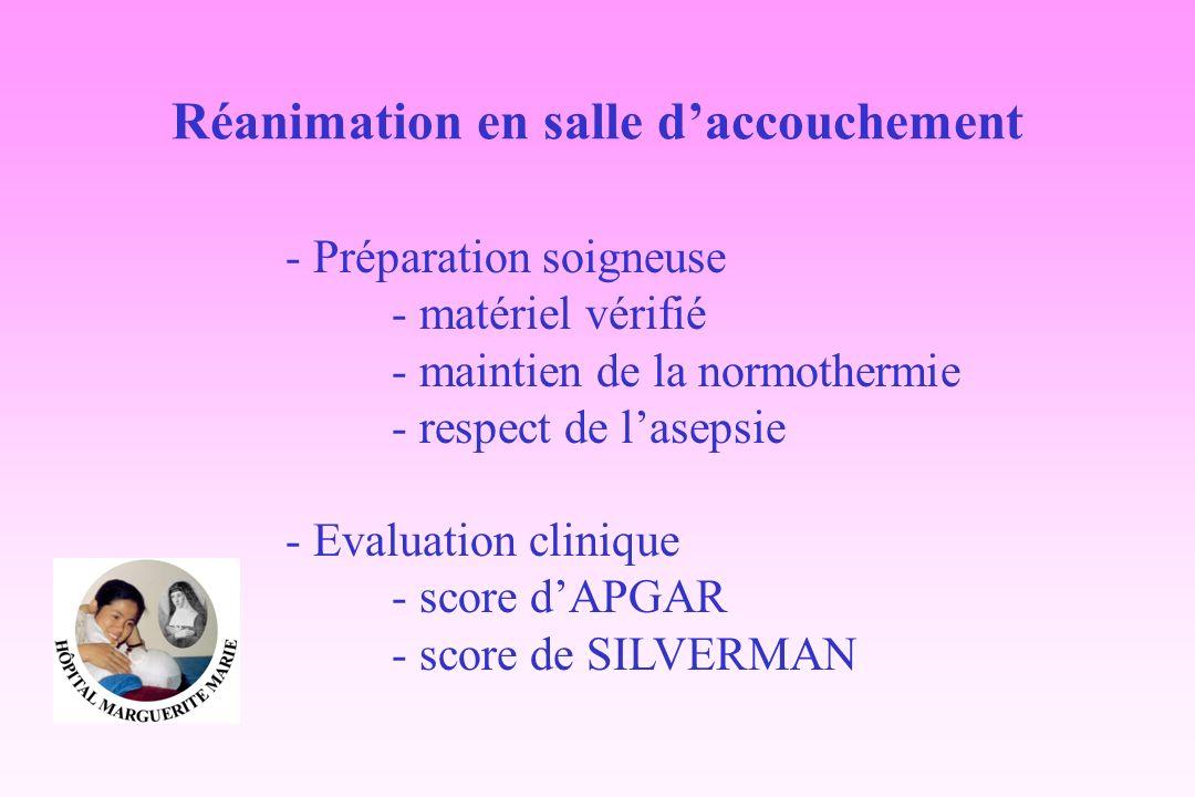 - Préparation soigneuse - matériel vérifié - maintien de la normothermie - respect de lasepsie - Evaluation clinique - score dAPGAR - score de SILVERM