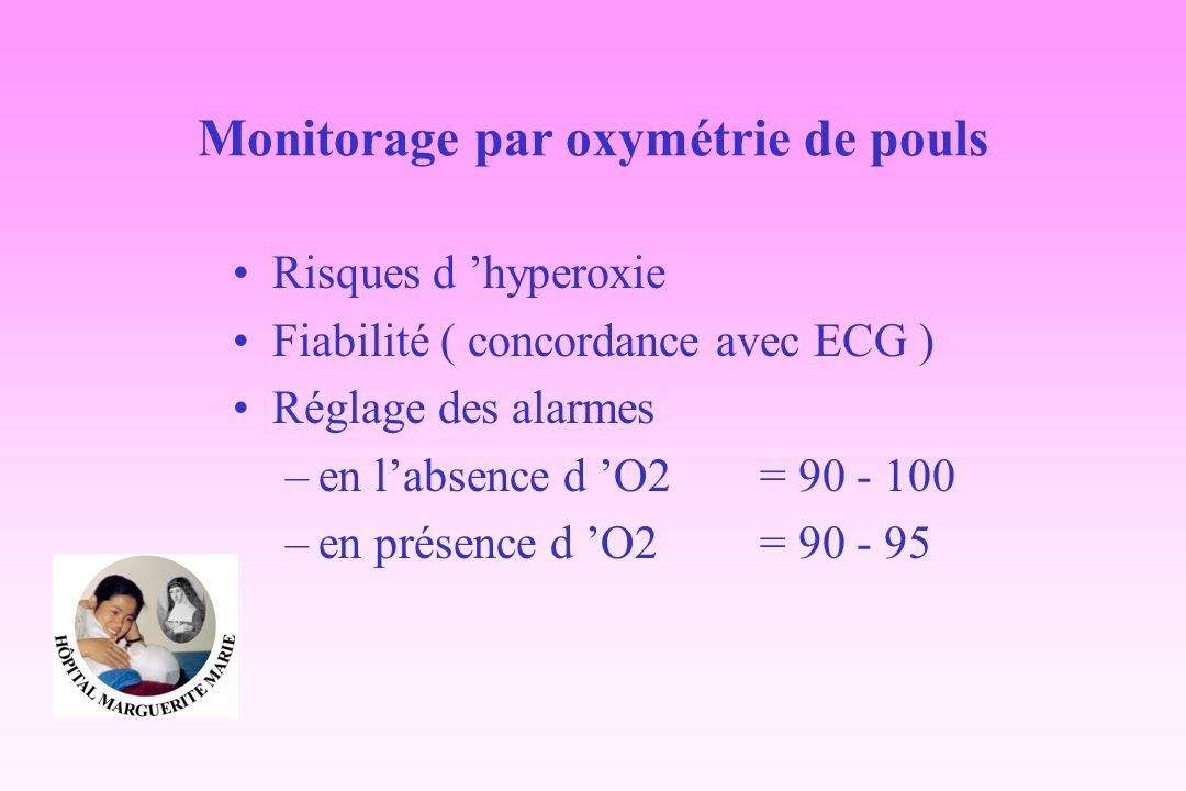 Monitorage par oxymétrie de pouls Risques d hyperoxie Fiabilité ( concordance avec ECG ) Réglage des alarmes –en labsence d O2 = 90 - 100 –en présence