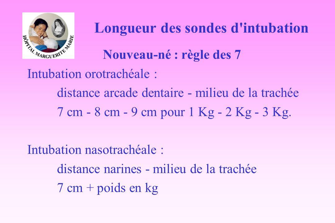Nouveau-né : règle des 7 Intubation orotrachéale : distance arcade dentaire - milieu de la trachée 7 cm - 8 cm - 9 cm pour 1 Kg - 2 Kg - 3 Kg. Intubat