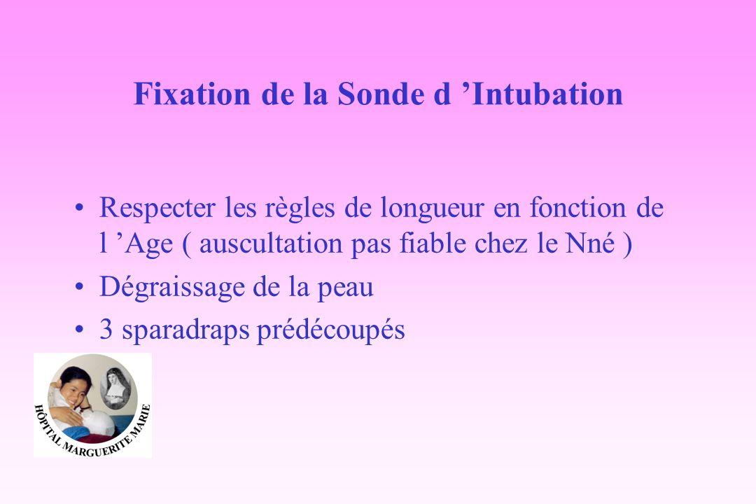 Fixation de la Sonde d Intubation Respecter les règles de longueur en fonction de l Age ( auscultation pas fiable chez le Nné ) Dégraissage de la peau