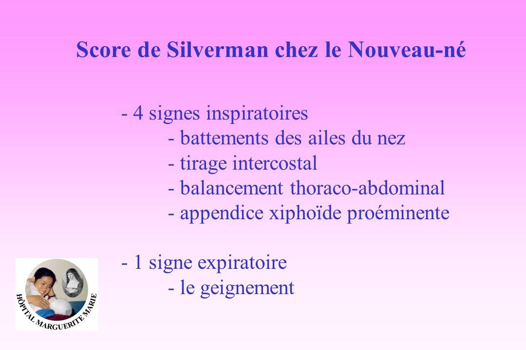 Score de Silverman chez le Nouveau-né - 4 signes inspiratoires - battements des ailes du nez - tirage intercostal - balancement thoraco-abdominal - ap