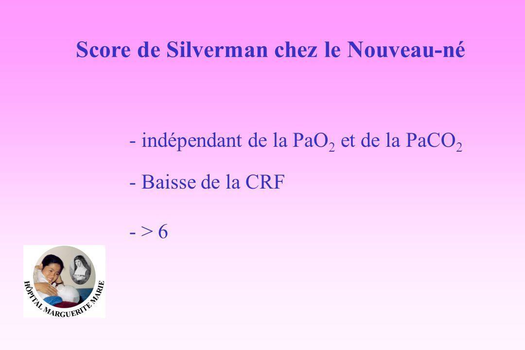 Score de Silverman chez le Nouveau-né - indépendant de la PaO 2 et de la PaCO 2 - Baisse de la CRF - > 6