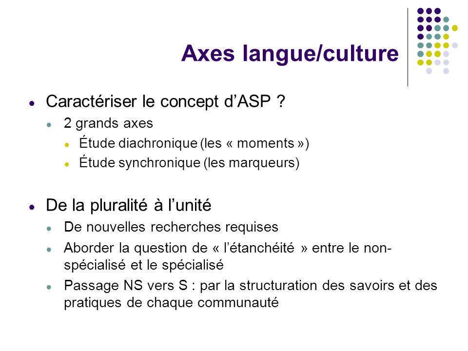 Axes langue/culture Caractériser le concept dASP ? 2 grands axes Étude diachronique (les « moments ») Étude synchronique (les marqueurs) De la plurali