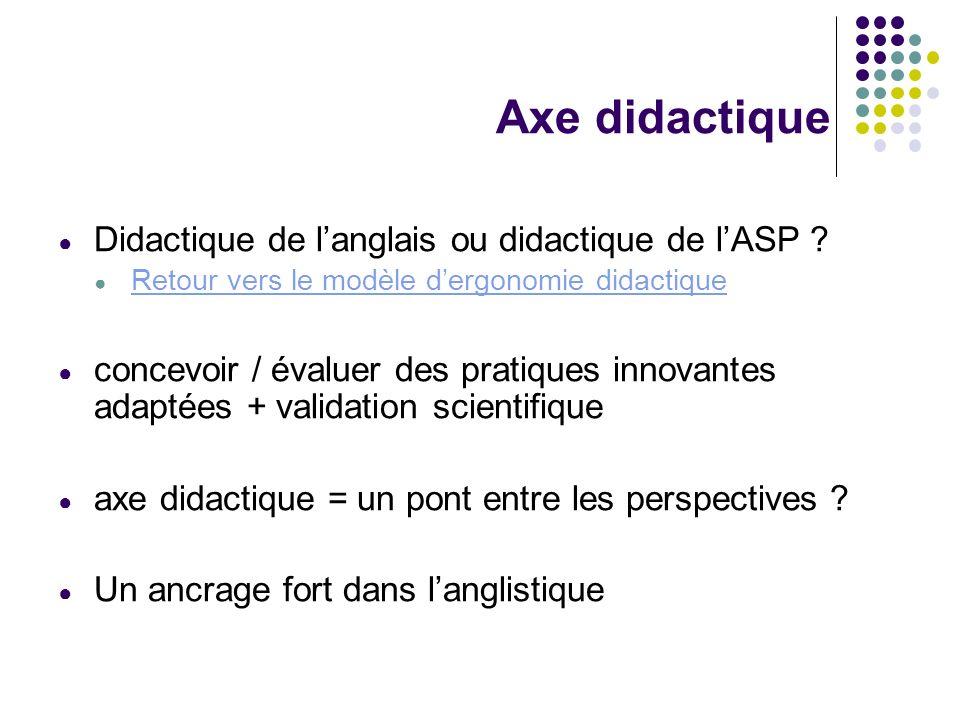 Axe didactique Didactique de langlais ou didactique de lASP ? Retour vers le modèle dergonomie didactique concevoir / évaluer des pratiques innovantes