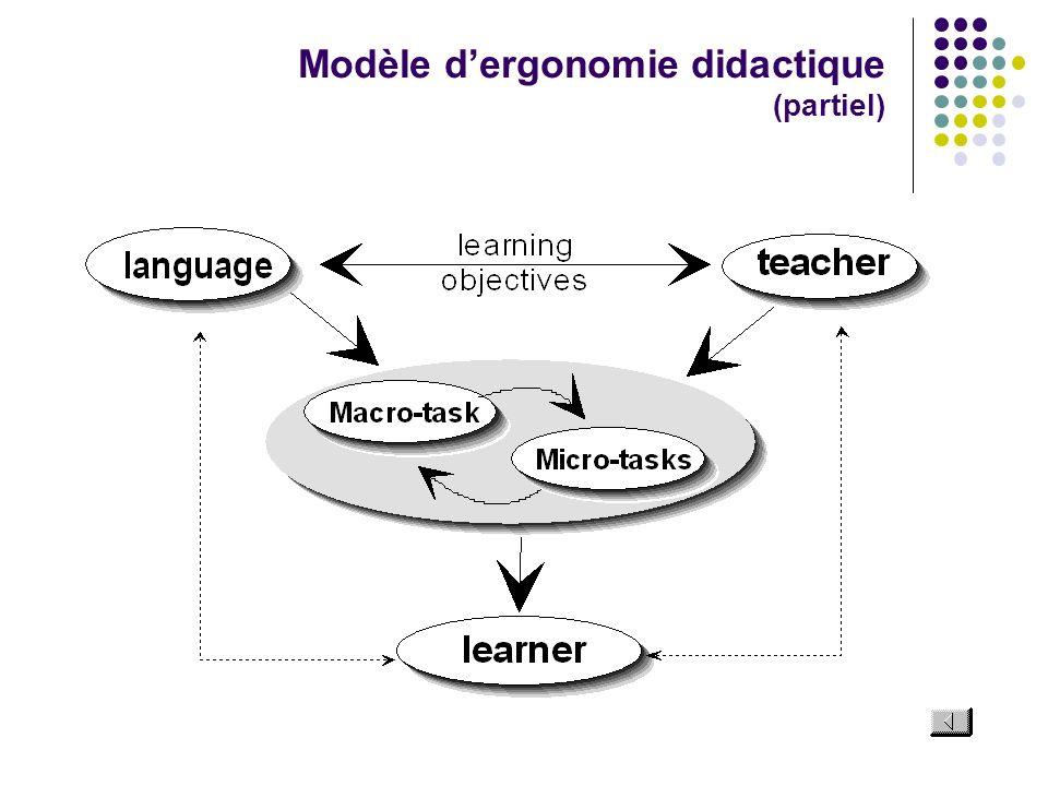 Modèle dergonomie didactique (partiel)