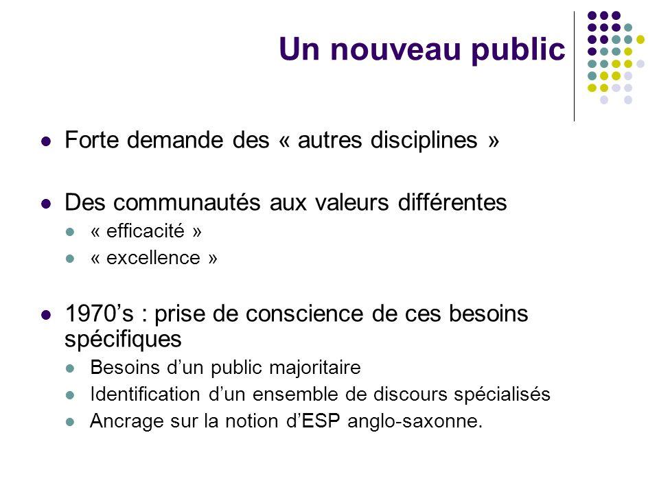 Un nouveau public Forte demande des « autres disciplines » Des communautés aux valeurs différentes « efficacité » « excellence » 1970s : prise de cons