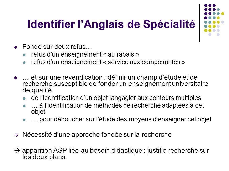 Définir lAnglais de Spécialité (1) Champ de recherche = un objet une méthode 1993 : lever lambiguïté entre ASP et LANSAD Quelles relations entre ASP et LANSAD .