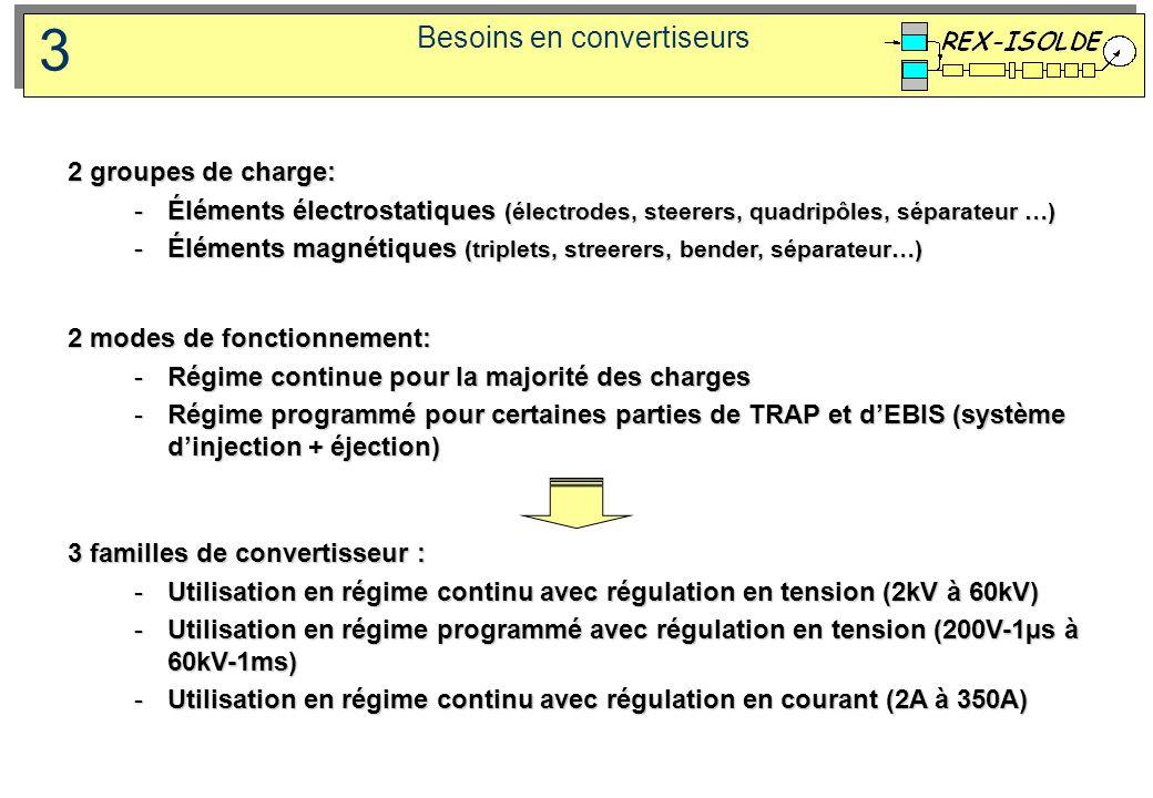 Besoins en convertiseurs 3 2 groupes de charge: -Éléments électrostatiques (électrodes, steerers, quadripôles, séparateur …) -Éléments magnétiques (tr