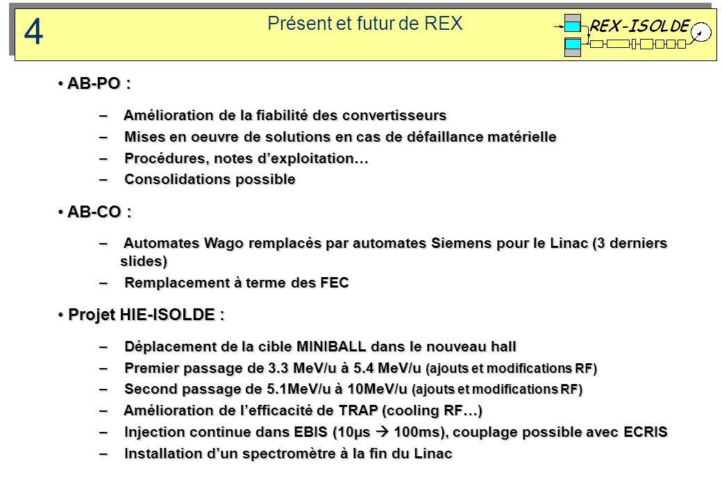 Présent et futur de REX 4 AB-PO : AB-PO : – Amélioration de la fiabilité des convertisseurs – Mises en oeuvre de solutions en cas de défaillance matér