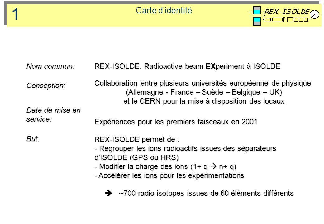 Nom commun: Date de mise en service: Conception: But: REX-ISOLDE permet de : - Regrouper les ions radioactifs issues des séparateurs dISOLDE (GPS ou H