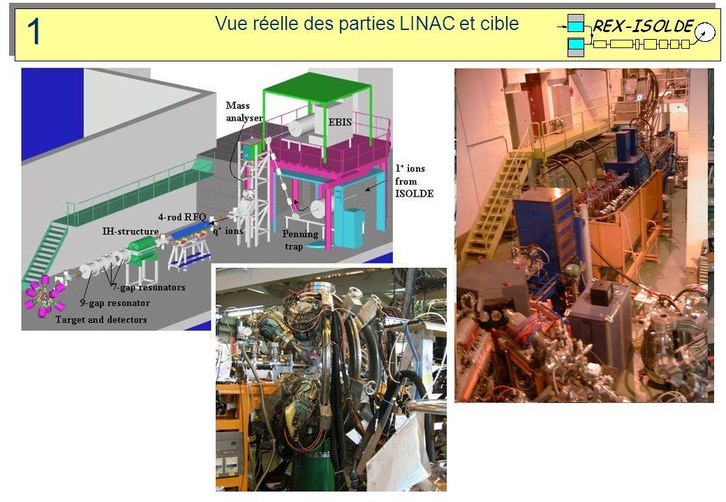Vue réelle des parties LINAC et cible 1