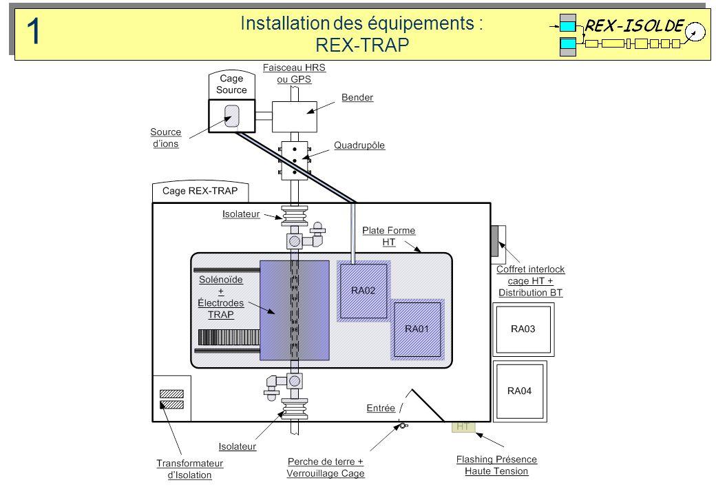 Installation des équipements : REX-TRAP 1
