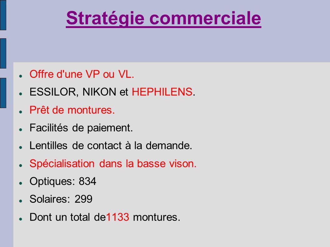Stratégie commerciale Offre d'une VP ou VL. ESSILOR, NIKON et HEPHILENS. Prêt de montures. Facilités de paiement. Lentilles de contact à la demande. S