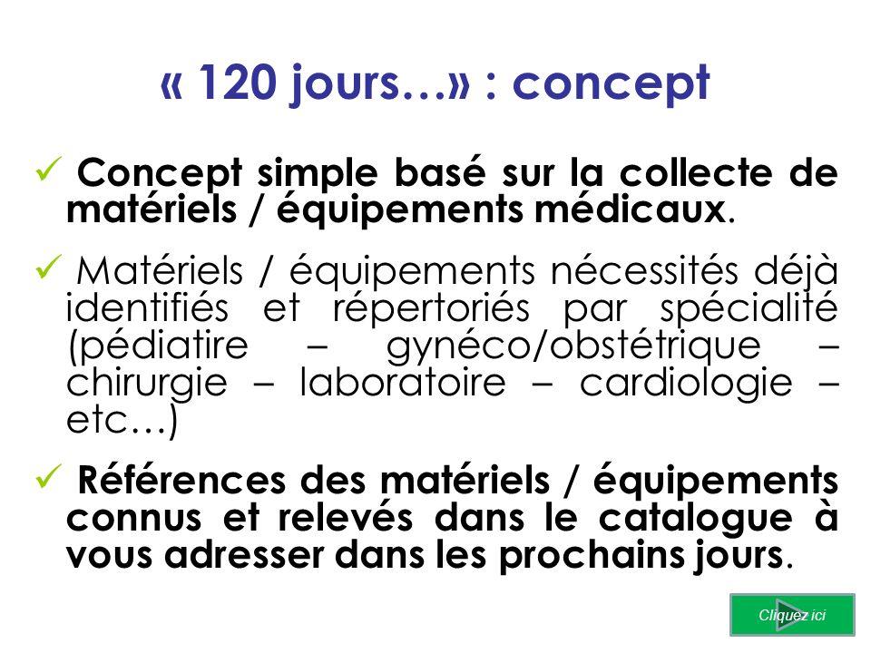 « 120 jours…» : concept Concept simple basé sur la collecte de matériels / équipements médicaux.
