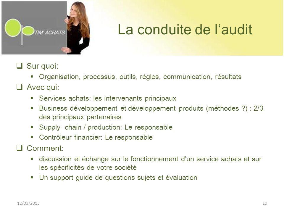 La conduite de laudit Sur quoi: Organisation, processus, outils, règles, communication, résultats Avec qui: Services achats: les intervenants principa