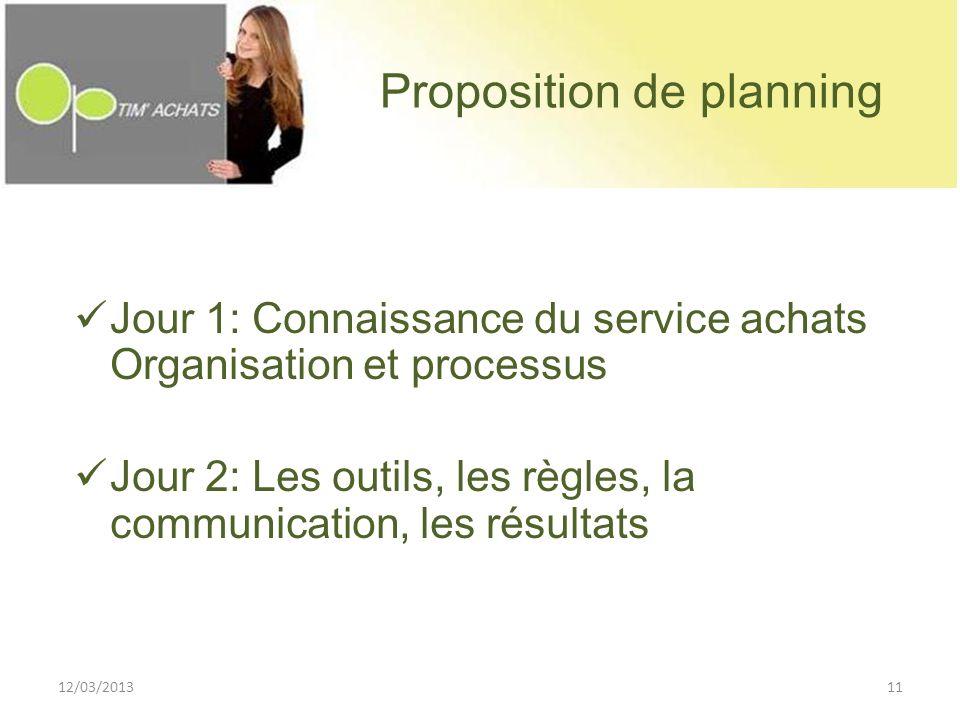 Proposition de planning Jour 1: Connaissance du service achats Organisation et processus Jour 2: Les outils, les règles, la communication, les résulta