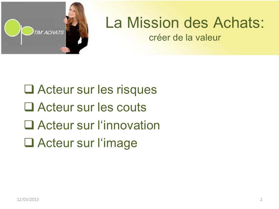 La Mission des Achats: créer de la valeur Acteur sur les risques Acteur sur les couts Acteur sur linnovation Acteur sur limage 12/03/20132