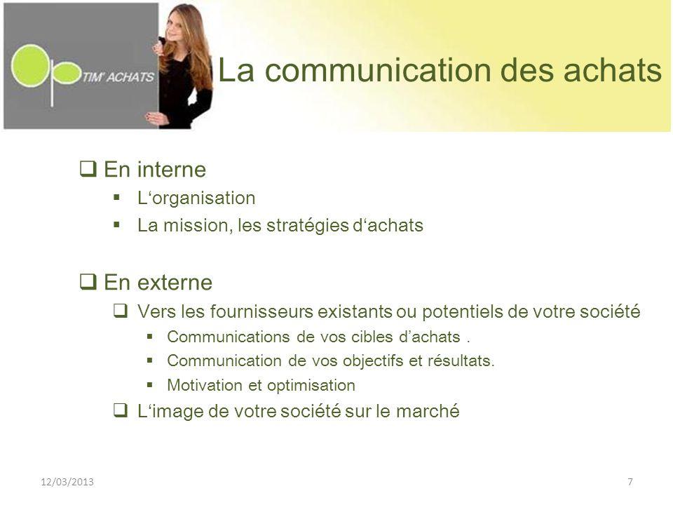 La communication des achats En interne Lorganisation La mission, les stratégies dachats En externe Vers les fournisseurs existants ou potentiels de vo