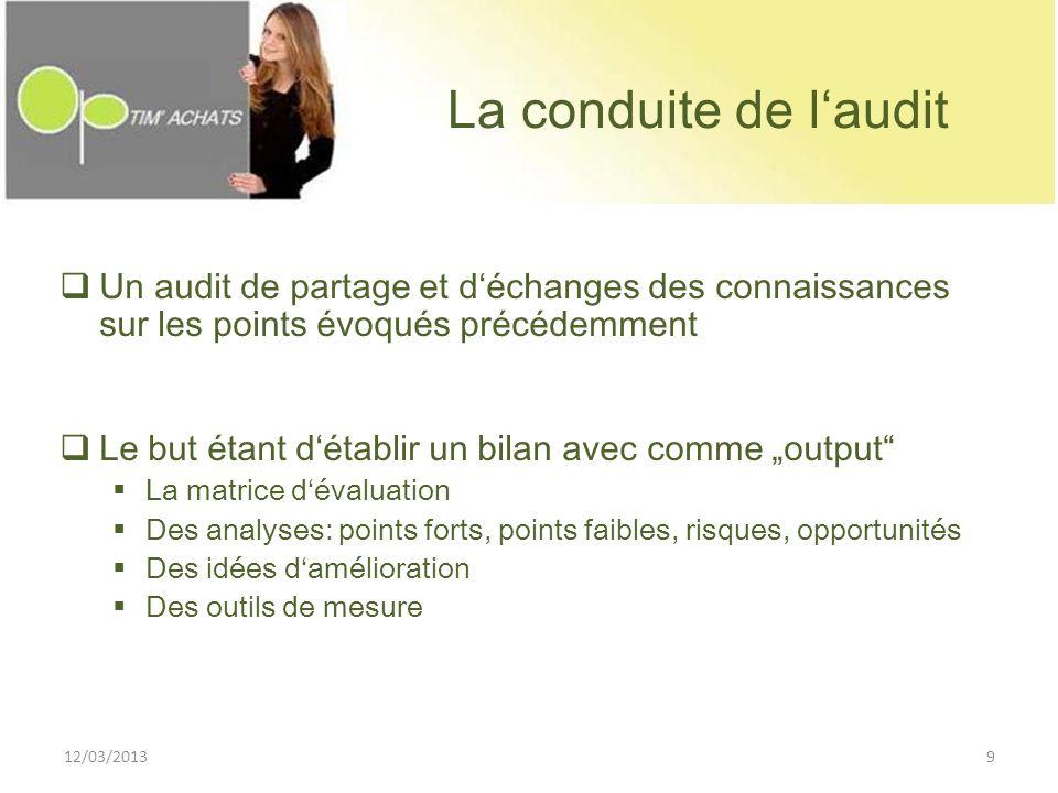 La conduite de laudit Un audit de partage et déchanges des connaissances sur les points évoqués précédemment Le but étant détablir un bilan avec comme