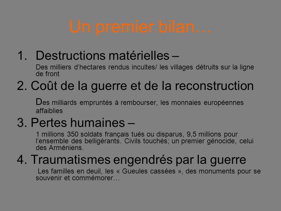 Un premier bilan… 1.Destructions matérielles – Des milliers dhectares rendus incultes/ les villages détruits sur la ligne de front 2.