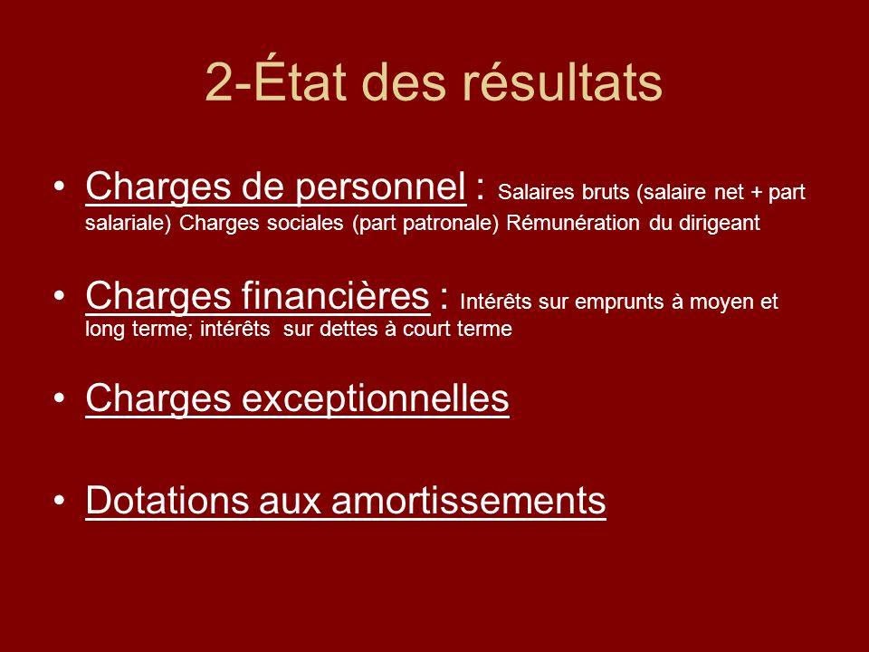 2-État des résultats Charges de personnel : Salaires bruts (salaire net + part salariale) Charges sociales (part patronale) Rémunération du dirigeant
