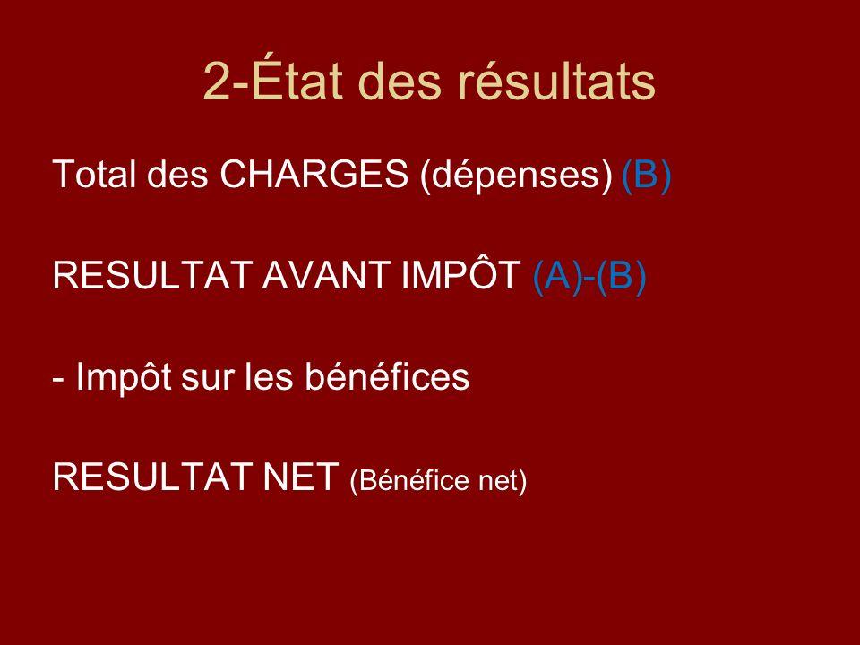 2-État des résultats Total des CHARGES (dépenses) (B) RESULTAT AVANT IMPÔT (A)-(B) - Impôt sur les bénéfices RESULTAT NET (Bénéfice net)