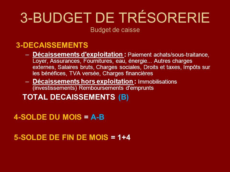 3-BUDGET DE TRÉSORERIE Budget de caisse 3-DECAISSEMENTS –Décaissements d'exploitation : Paiement achats/sous-traitance, Loyer, Assurances, Fournitures