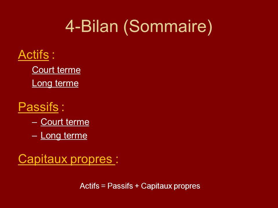 4-Bilan (Sommaire) Actifs : Court terme Long terme Passifs : –Court terme –Long terme Capitaux propres : Actifs = Passifs + Capitaux propres