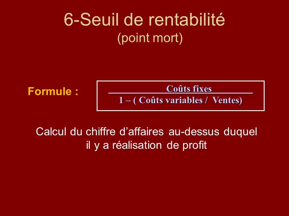 6-Seuil de rentabilité (point mort) Formule : Calcul du chiffre daffaires au-dessus duquel il y a réalisation de profit Coûts fixes 1 – ( Coûts variab