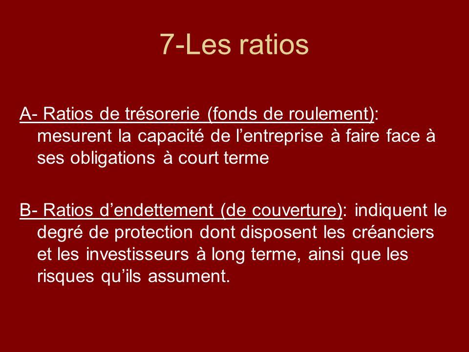 7-Les ratios A- Ratios de trésorerie (fonds de roulement): mesurent la capacité de lentreprise à faire face à ses obligations à court terme B- Ratios