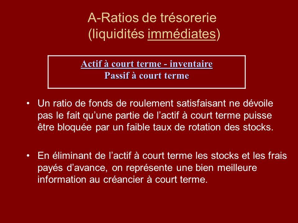 A-Ratios de trésorerie (liquidités immédiates) Un ratio de fonds de roulement satisfaisant ne dévoile pas le fait quune partie de lactif à court terme
