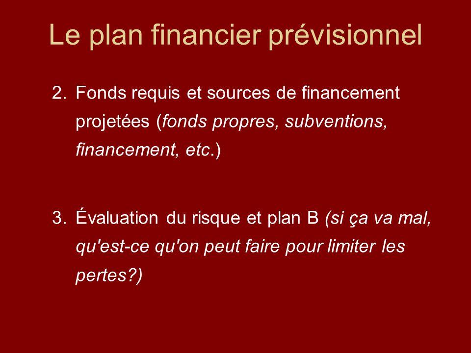 2.Fonds requis et sources de financement projetées (fonds propres, subventions, financement, etc.) 3.Évaluation du risque et plan B (si ça va mal, qu'