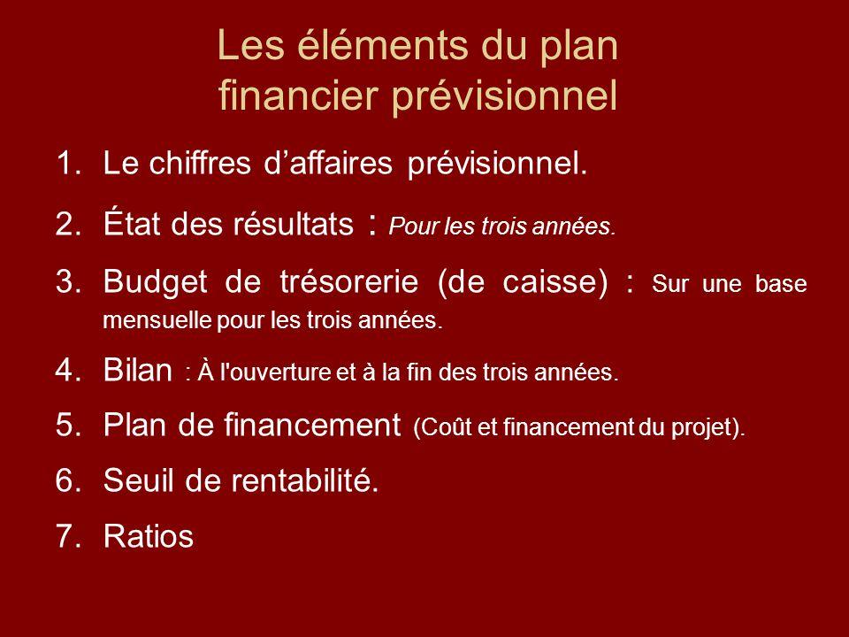 1.Le chiffres daffaires prévisionnel. 2.État des résultats : Pour les trois années. 3.Budget de trésorerie (de caisse) : Sur une base mensuelle pour l