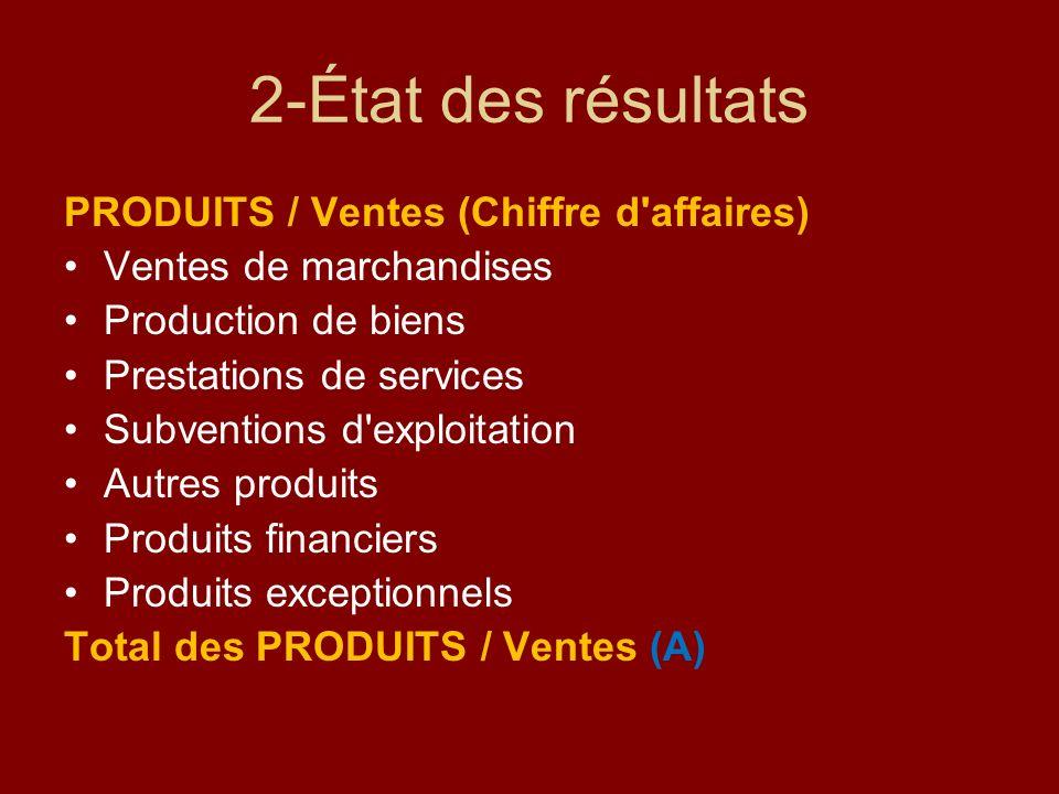 2-État des résultats CHARGES / Dépenses Achats : – Marchandises – Matière première – Emballages – Fournitures diverses – Variation de stocks
