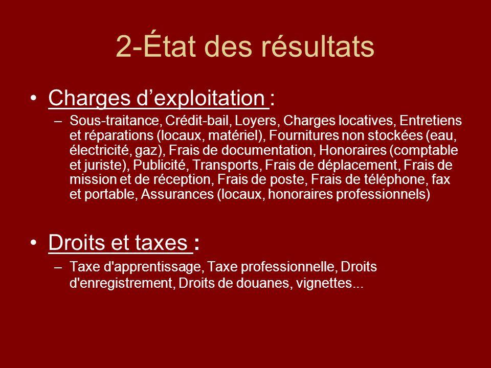 2-État des résultats Charges dexploitation : –Sous-traitance, Crédit-bail, Loyers, Charges locatives, Entretiens et réparations (locaux, matériel), Fo