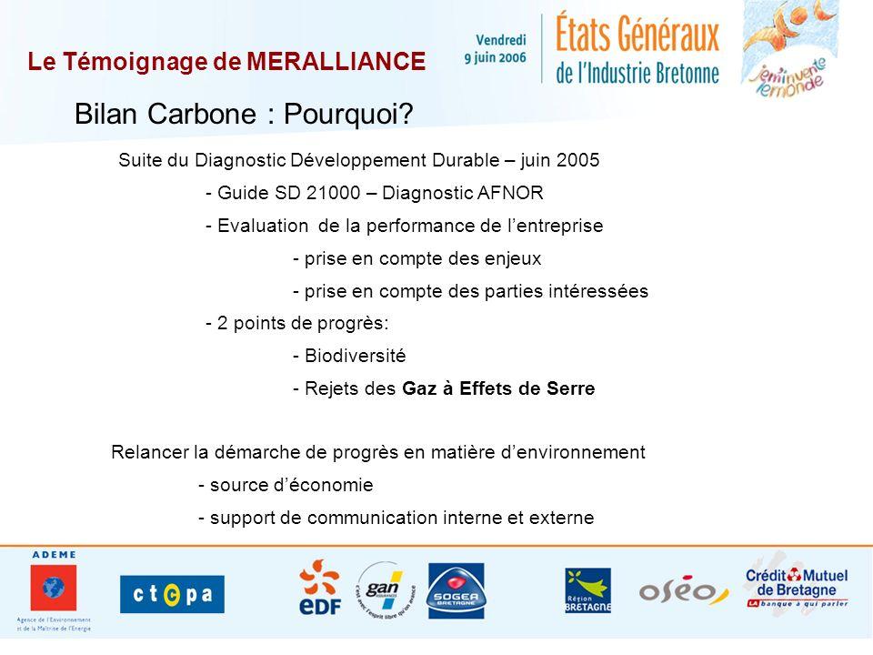 Le Témoignage de MERALLIANCE Bilan Carbone : Pourquoi? Suite du Diagnostic Développement Durable – juin 2005 - Guide SD 21000 – Diagnostic AFNOR - Eva