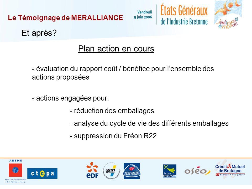 Le Témoignage de MERALLIANCE Et après? - évaluation du rapport coût / bénéfice pour lensemble des actions proposées - actions engagées pour: - réducti