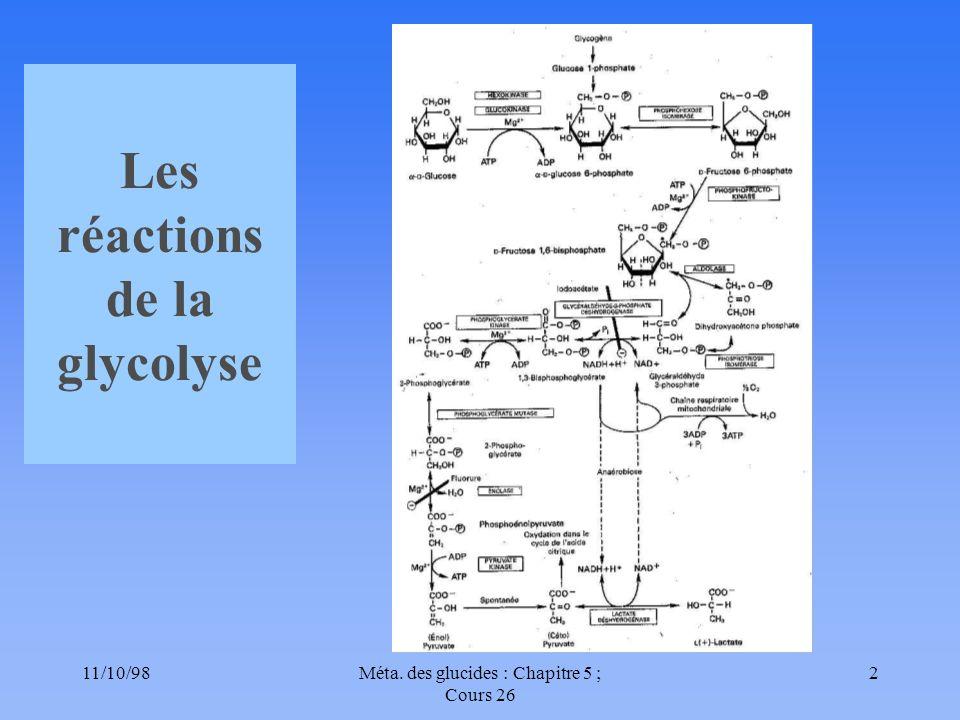 11/10/982Méta. des glucides : Chapitre 5 ; Cours 26 Les réactions de la glycolyse