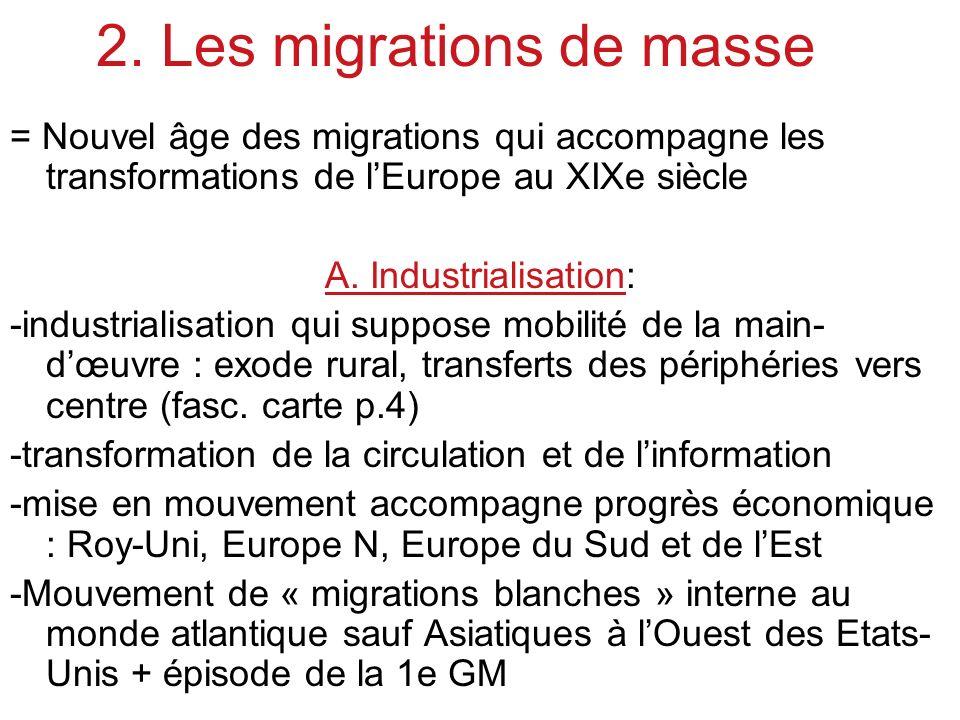 2. Les migrations de masse = Nouvel âge des migrations qui accompagne les transformations de lEurope au XIXe siècle A. Industrialisation: -industriali