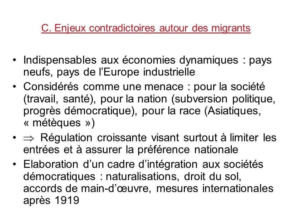 C. Enjeux contradictoires autour des migrants Indispensables aux économies dynamiques : pays neufs, pays de lEurope industrielle Considérés comme une
