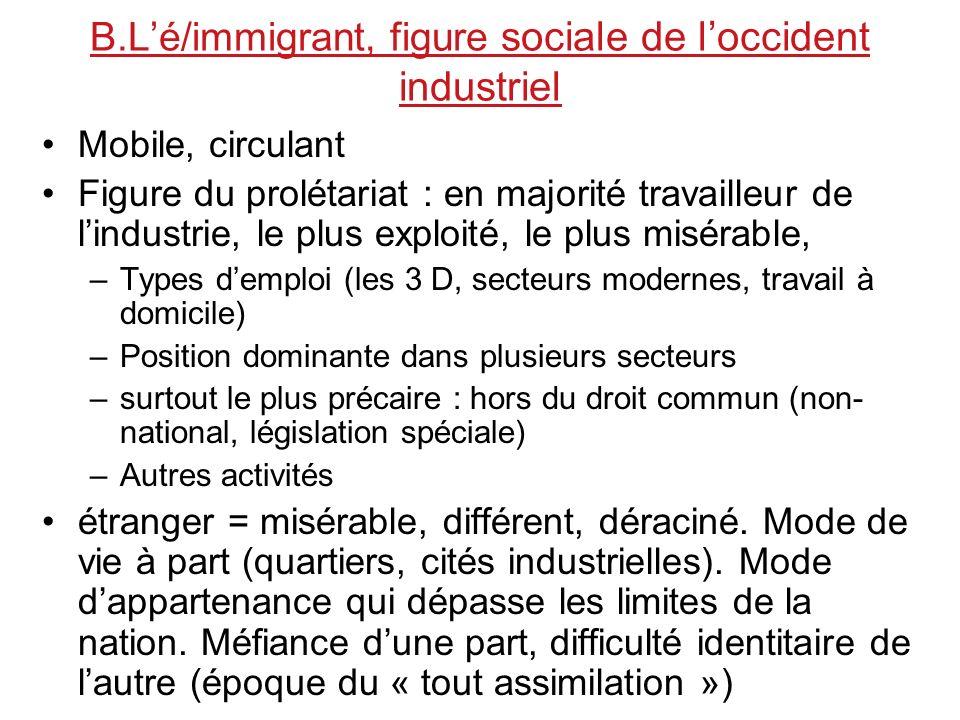 C.Des sociétés dimmigration = Sociétés qui ont accueilli de nombreux migrants.