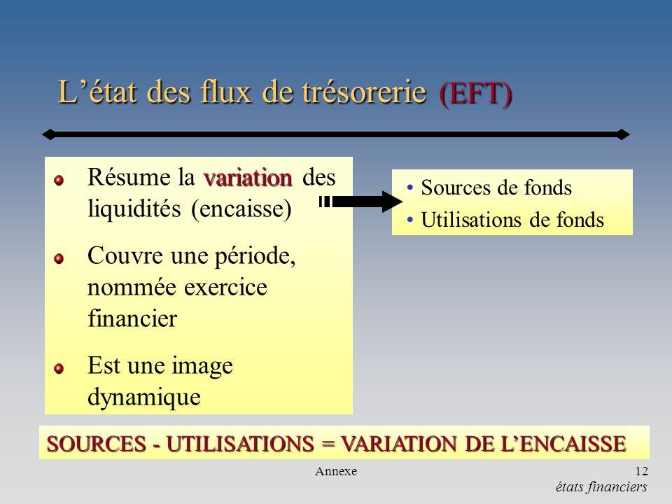 Annexe12 Létat des flux de trésorerie (EFT) variation Résume la variation des liquidités (encaisse) Couvre une période, nommée exercice financier Est
