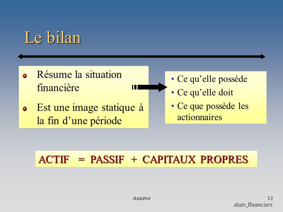 Annexe13 Le bilan Résume la situation financière Est une image statique à la fin dune période ACTIF = PASSIF + CAPITAUX PROPRES Ce quelle possède Ce q