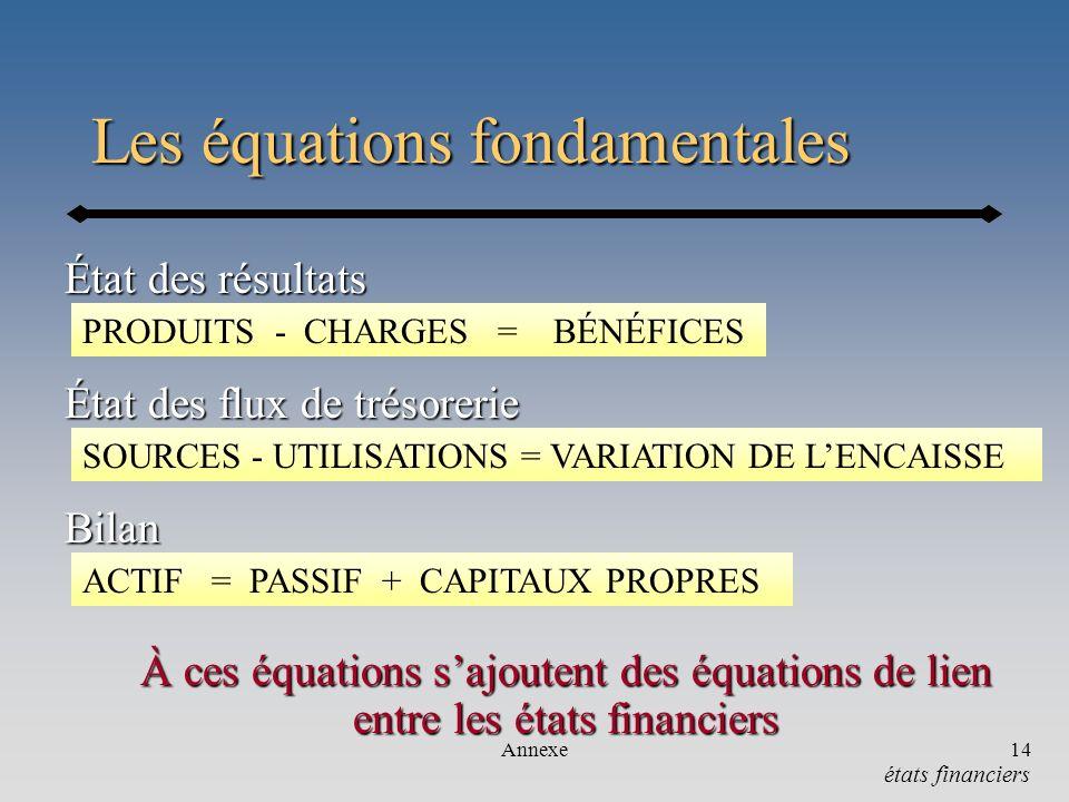 Annexe14 Les équations fondamentales PRODUITS - CHARGES = BÉNÉFICES SOURCES - UTILISATIONS = VARIATION DE LENCAISSE ACTIF = PASSIF + CAPITAUX PROPRES