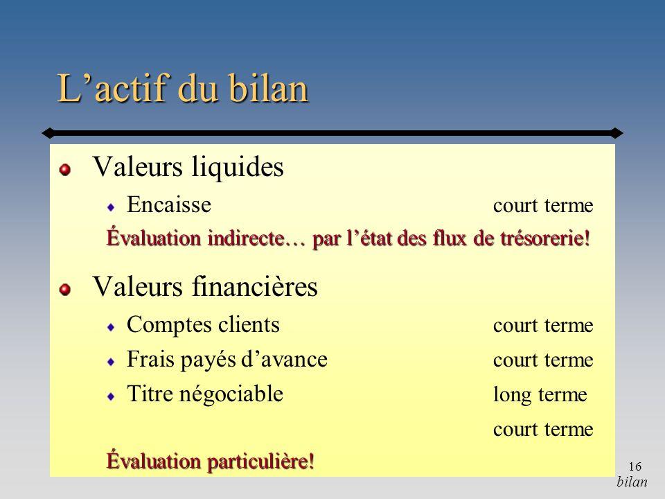 Annexe16 Lactif du bilan Valeurs liquides Encaisse court terme Évaluation indirecte… par létat des flux de trésorerie! Valeurs financières Comptes cli